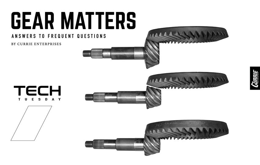 Gear Matters