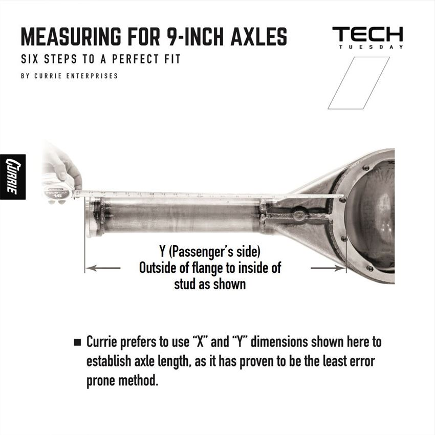 Six Steps To Custom 9-Inch Axles