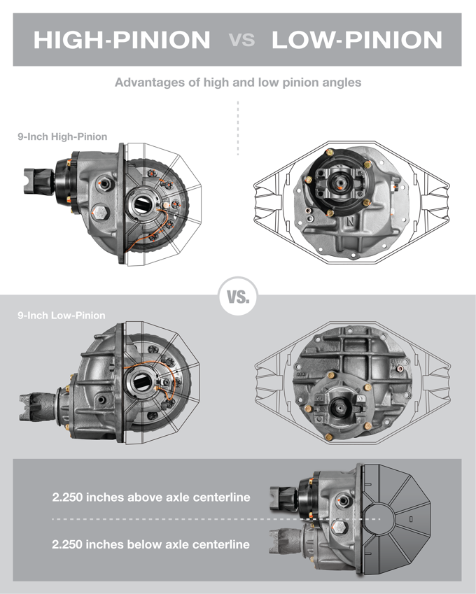 9-Inch High-Pinion vs Low-Pinion